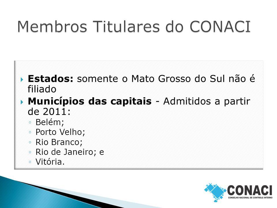  Estados: somente o Mato Grosso do Sul não é filiado  Municípios das capitais - Admitidos a partir de 2011: ◦Belém; ◦Porto Velho; ◦Rio Branco; ◦Rio de Janeiro; e ◦Vitória.
