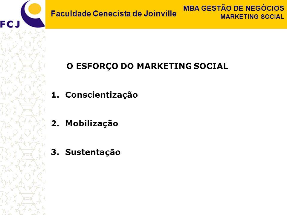 Faculdade Cenecista de Joinville MBA GESTÃO DE NEGÓCIOS MARKETING SOCIAL O ESFORÇO DO MARKETING SOCIAL 1.Conscientização 2.Mobilização 3.Sustentação