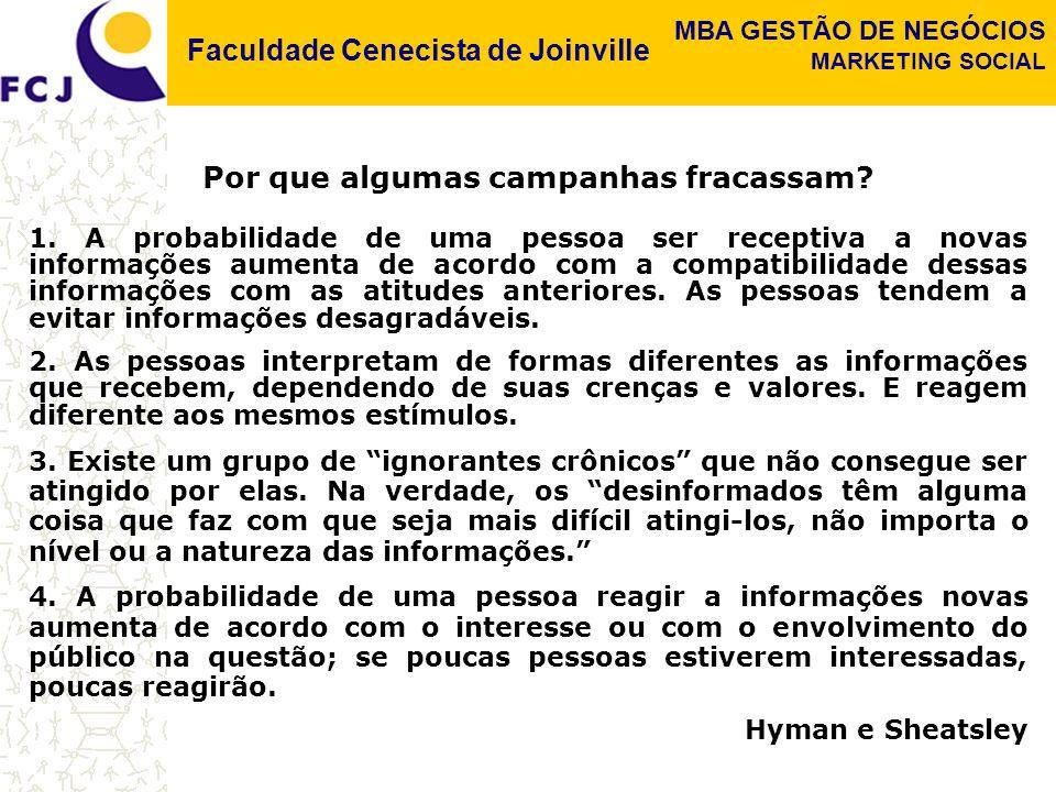 Faculdade Cenecista de Joinville MBA GESTÃO DE NEGÓCIOS MARKETING SOCIAL 1.