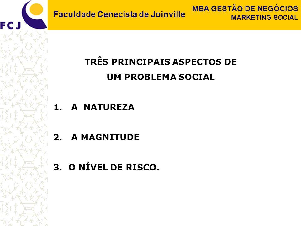 Faculdade Cenecista de Joinville MBA GESTÃO DE NEGÓCIOS MARKETING SOCIAL TRÊS PRINCIPAIS ASPECTOS DE UM PROBLEMA SOCIAL 1.