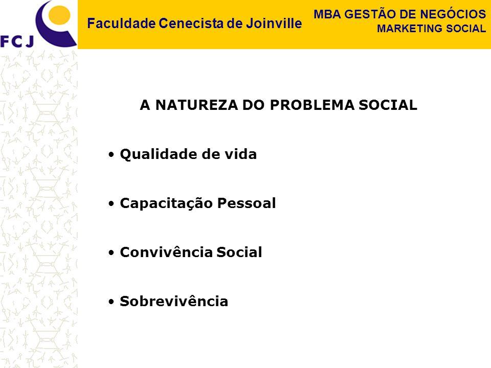 Faculdade Cenecista de Joinville MBA GESTÃO DE NEGÓCIOS MARKETING SOCIAL A NATUREZA DO PROBLEMA SOCIAL Qualidade de vida Capacitação Pessoal Convivência Social Sobrevivência
