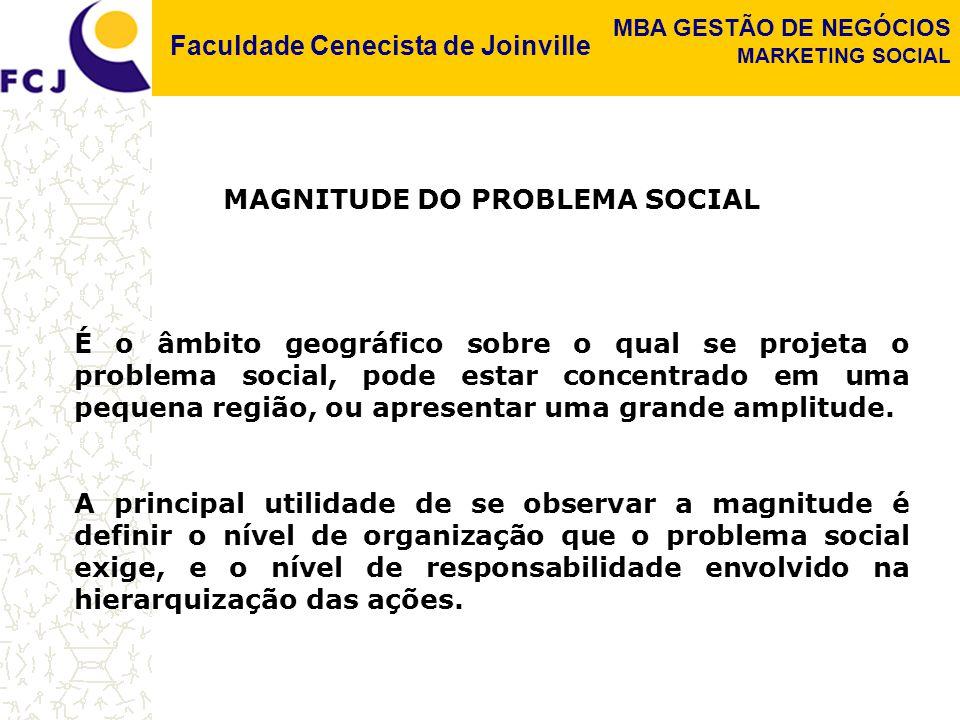 Faculdade Cenecista de Joinville MBA GESTÃO DE NEGÓCIOS MARKETING SOCIAL MAGNITUDE DO PROBLEMA SOCIAL É o âmbito geográfico sobre o qual se projeta o problema social, pode estar concentrado em uma pequena região, ou apresentar uma grande amplitude.
