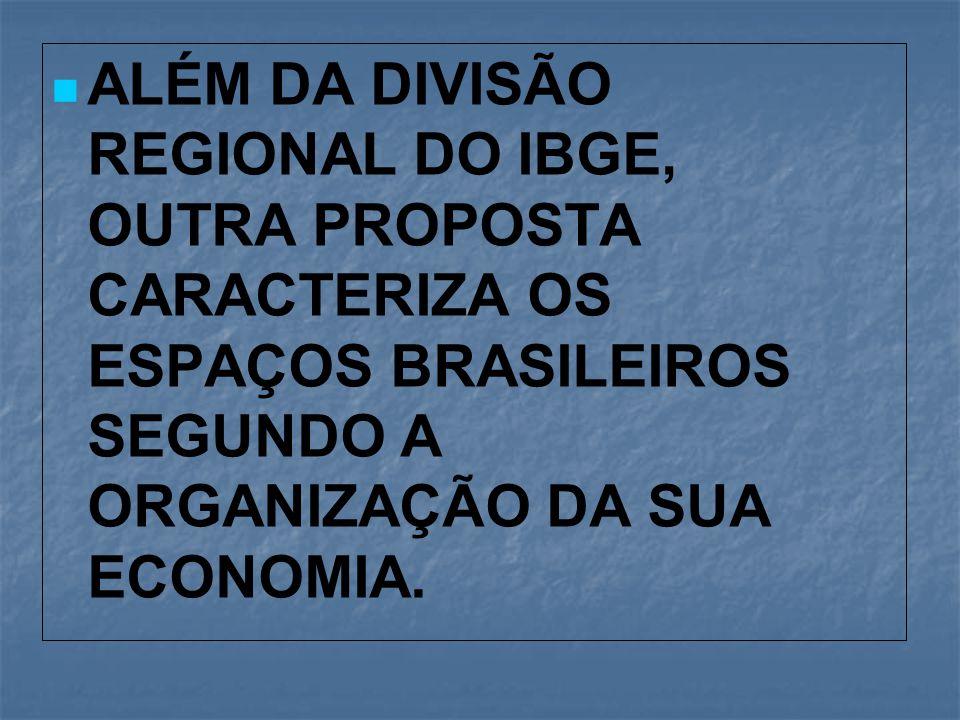 COMPLEXO NORDESTINO COM 1,5 MILHÃO DE KM2 A REGIÃO GEOECONÔMICA DO NORDESTE OCUPA 18% DO TERRITÓRIO BRASILEIRO.
