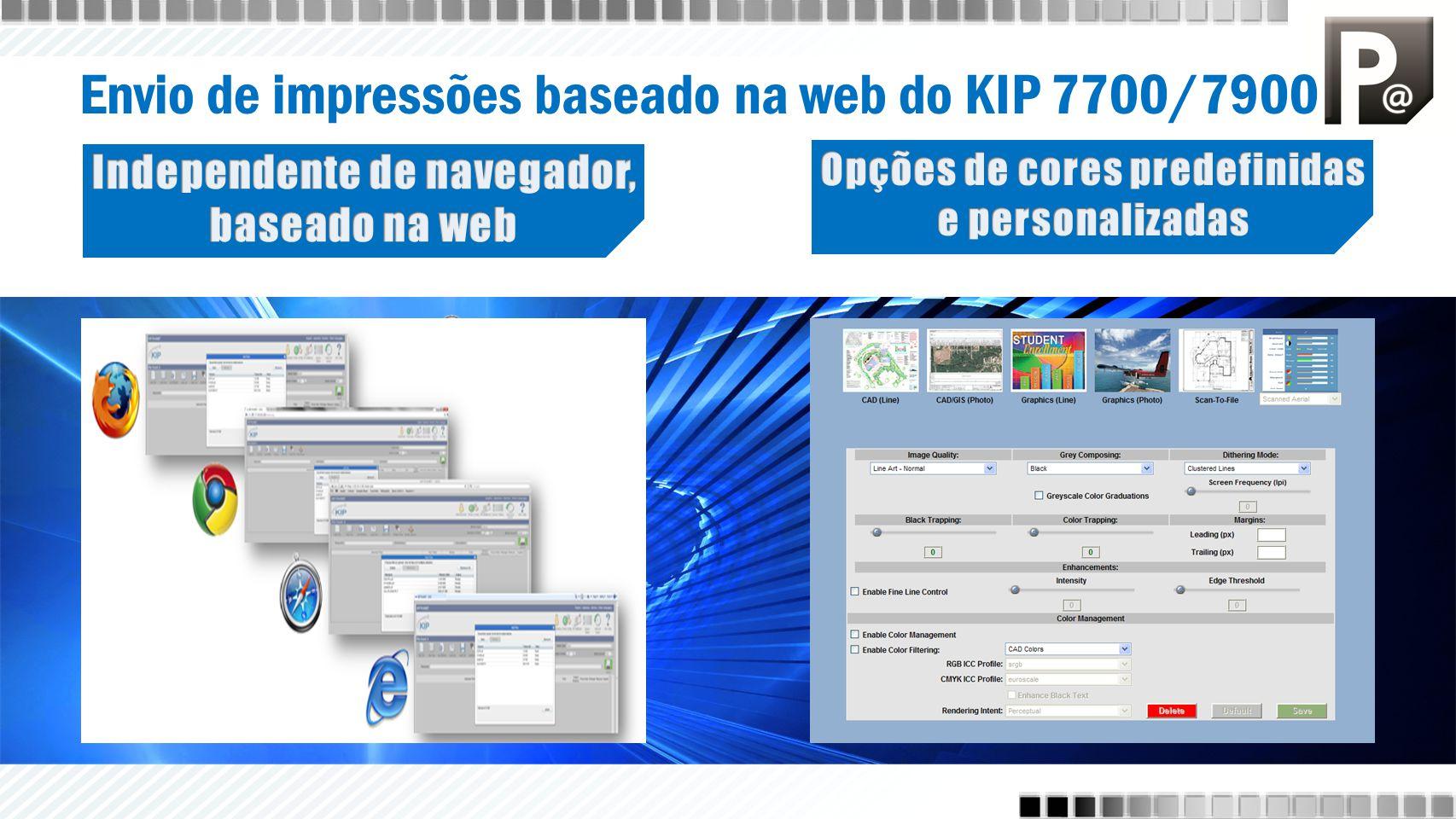 Envio de impressões baseado na web do KIP 7700/7900