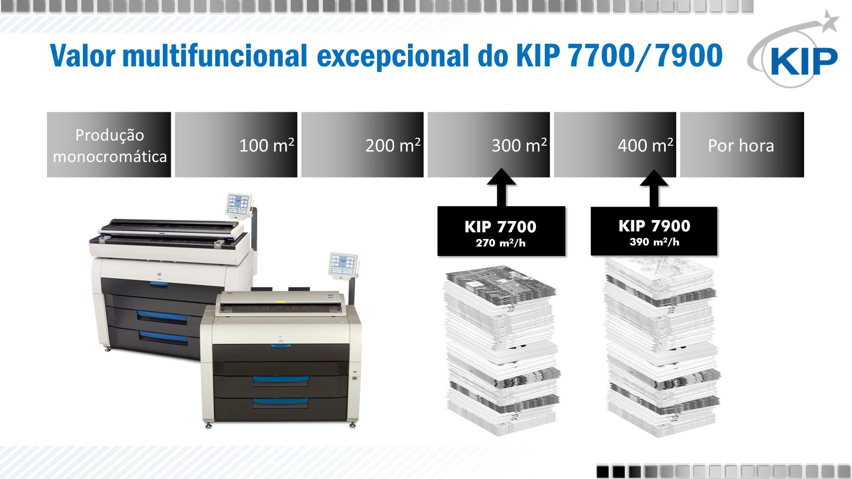 Produção monocromática 100 m 2 200 m 2 300 m 2 400 m 2 Por hora Valor multifuncional excepcional do KIP 7700/7900 KIP 7700 270 m 2 /h KIP 7900 390 m 2