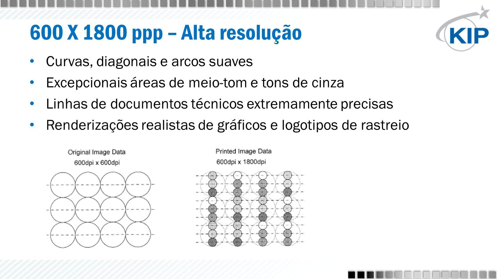 600 X 1800 ppp – Alta resolução Curvas, diagonais e arcos suaves Excepcionais áreas de meio-tom e tons de cinza Linhas de documentos técnicos extremam