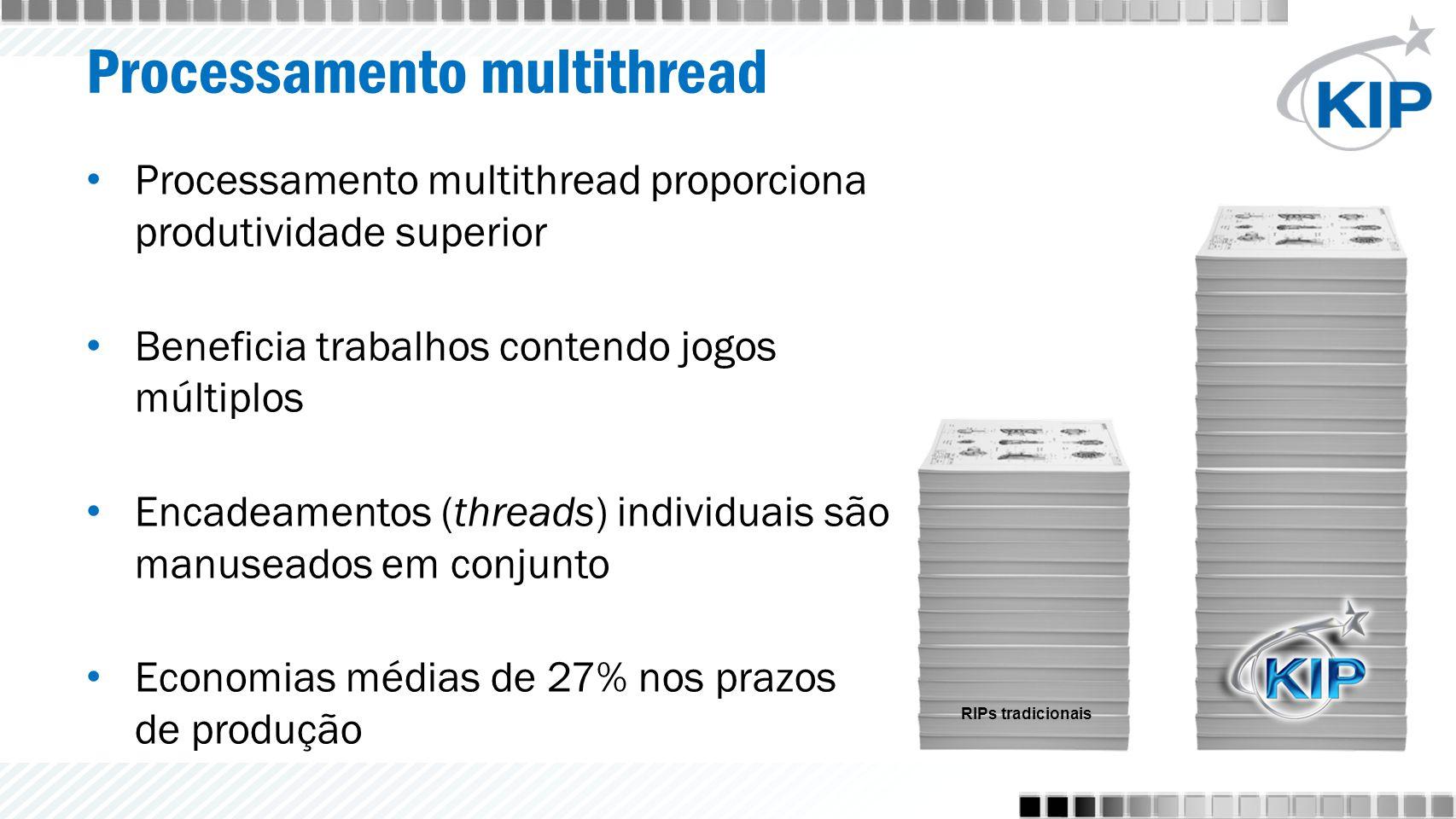 Processamento multithread Processamento multithread proporciona produtividade superior Beneficia trabalhos contendo jogos múltiplos Encadeamentos (threads) individuais são manuseados em conjunto Economias médias de 27% nos prazos de produção RIPs tradicionais
