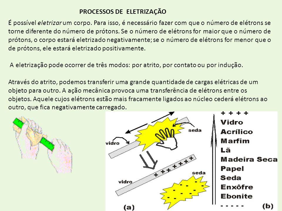 10 PROCESSOS DE ELETRIZAÇÃO É possível eletrizar um corpo. Para isso, é necessário fazer com que o número de elétrons se torne diferente do número de