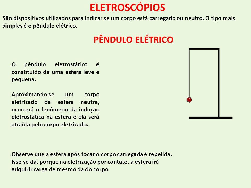 O pêndulo eletrostático é constituído de uma esfera leve e pequena. Aproximando-se um corpo eletrizado da esfera neutra, ocorrerá o fenômeno da induçã