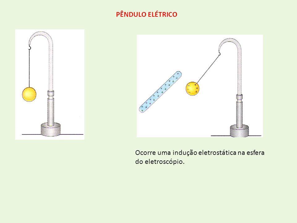 PÊNDULO ELÉTRICO Ocorre uma indução eletrostática na esfera do eletroscópio.