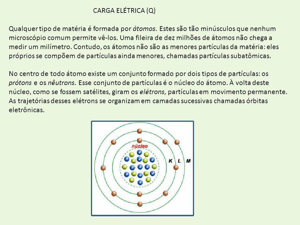 Qualquer tipo de matéria é formada por átomos. Estes são tão minúsculos que nenhum microscópio comum permite vê-los. Uma fileira de dez milhões de áto