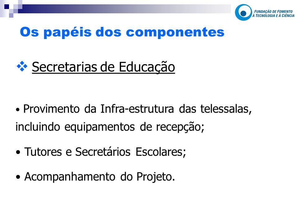 Os papéis dos componentes  Secretarias de Educação Provimento da Infra-estrutura das telessalas, incluindo equipamentos de recepção; Tutores e Secretários Escolares; Acompanhamento do Projeto.