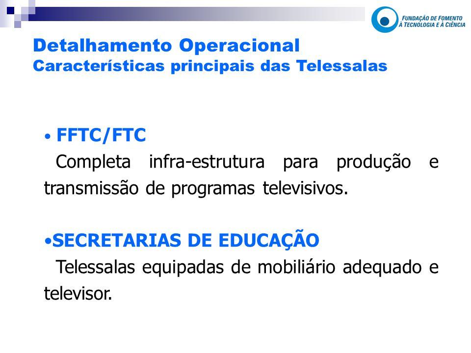 Infra-estrutura FFTC/FTC Completa infra-estrutura para produção e transmissão de programas televisivos.