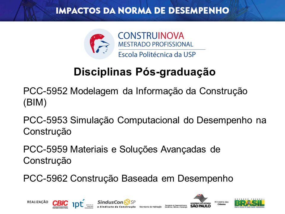 Disciplinas Pós-graduação PCC-5952 Modelagem da Informação da Construção (BIM) PCC-5953 Simulação Computacional do Desempenho na Construção PCC-5959 M