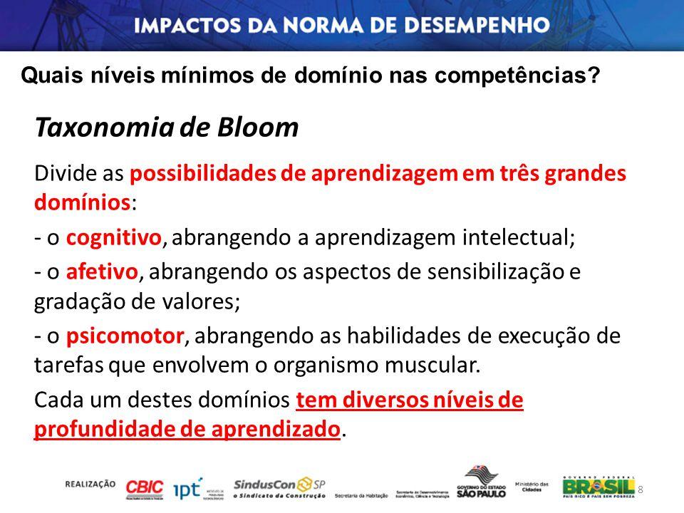 8 Taxonomia de Bloom Divide as possibilidades de aprendizagem em três grandes domínios: - o cognitivo, abrangendo a aprendizagem intelectual; - o afet