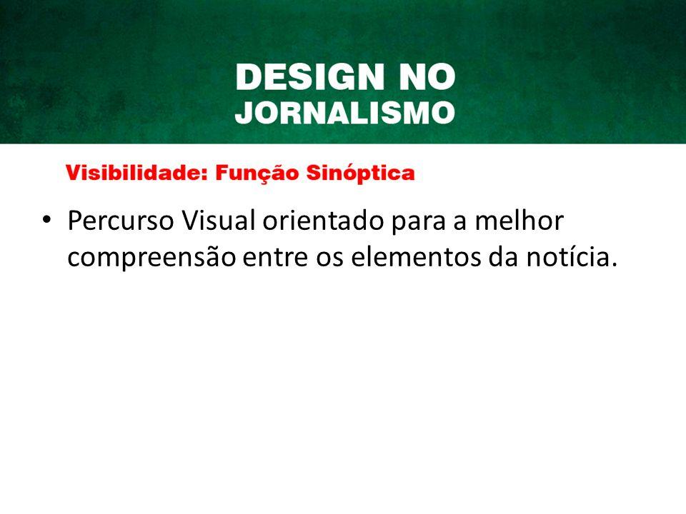 Percurso Visual orientado para a melhor compreensão entre os elementos da notícia.