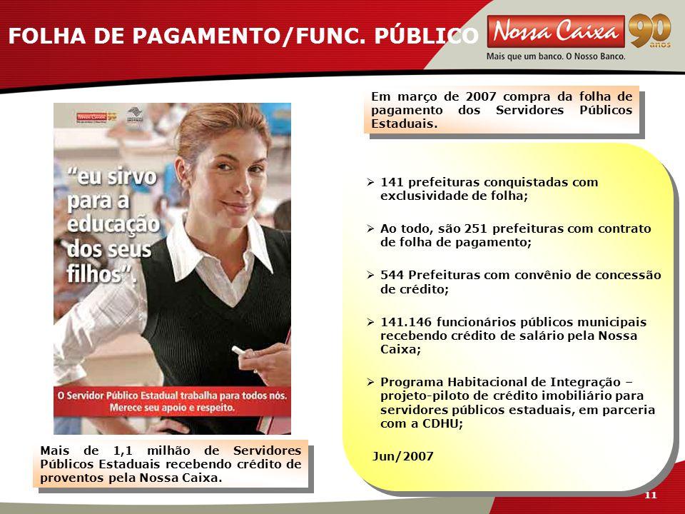 11 FOLHA DE PAGAMENTO/FUNC.