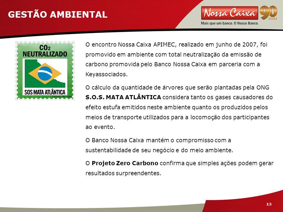 13 O encontro Nossa Caixa APIMEC, realizado em junho de 2007, foi promovido em ambiente com total neutralização da emissão de carbono promovida pelo Banco Nossa Caixa em parceria com a Keyassociados.