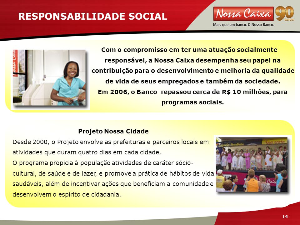 14 RESPONSABILIDADE SOCIAL Com o compromisso em ter uma atuação socialmente responsável, a Nossa Caixa desempenha seu papel na contribuição para o desenvolvimento e melhoria da qualidade de vida de seus empregados e também da sociedade.