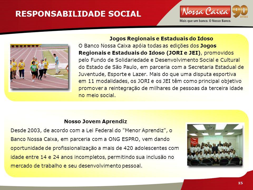 15 RESPONSABILIDADE SOCIAL Jogos Regionais e Estaduais do Idoso O Banco Nossa Caixa apóia todas as edições dos Jogos Regionais e Estaduais do Idoso (JORI e JEI), promovidos pelo Fundo de Solidariedade e Desenvolvimento Social e Cultural do Estado de São Paulo, em parceria com a Secretaria Estadual de Juventude, Esporte e Lazer.