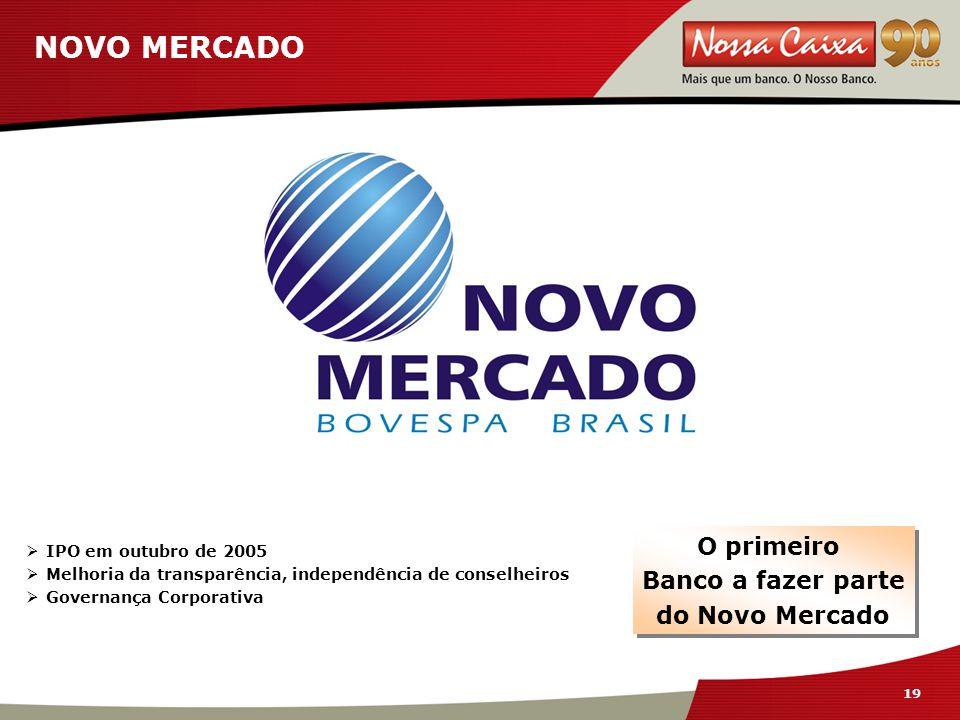 19  IPO em outubro de 2005  Melhoria da transparência, independência de conselheiros  Governança Corporativa NOVO MERCADO O primeiro Banco a fazer parte do Novo Mercado O primeiro Banco a fazer parte do Novo Mercado