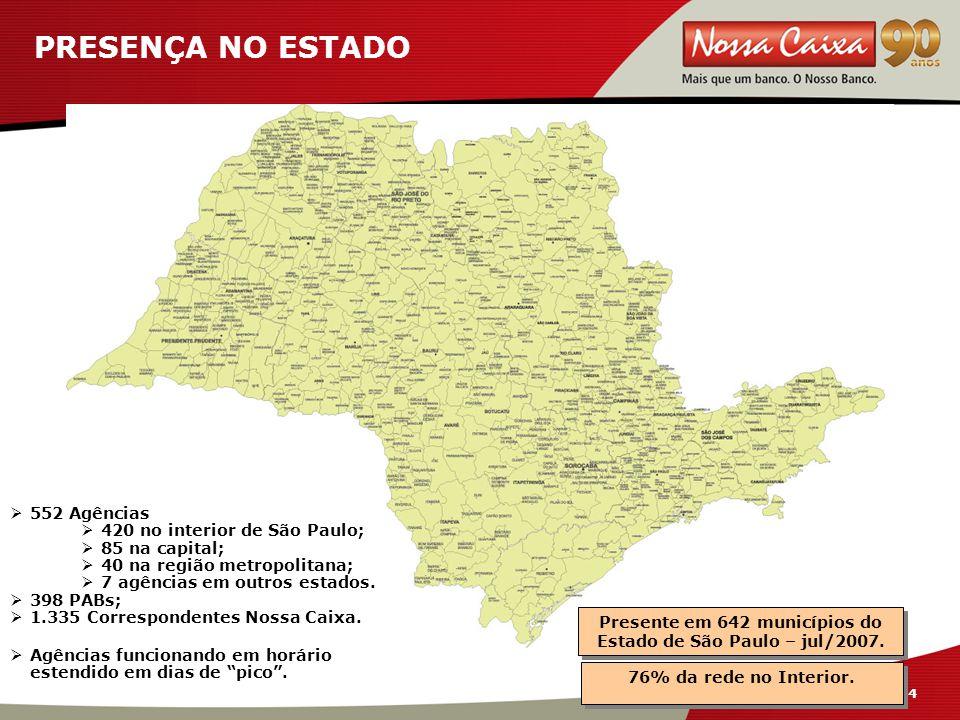 4 4  552 Agências  420 no interior de São Paulo;  85 na capital;  40 na região metropolitana;  7 agências em outros estados.