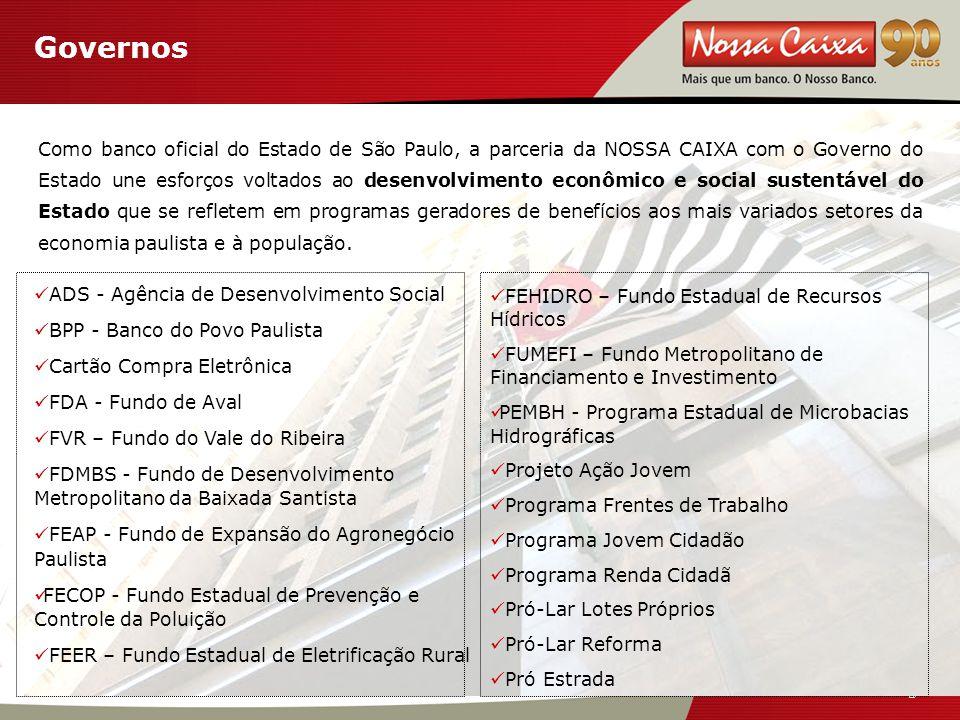 5 5 Governos Como banco oficial do Estado de São Paulo, a parceria da NOSSA CAIXA com o Governo do Estado une esforços voltados ao desenvolvimento econômico e social sustentável do Estado que se refletem em programas geradores de benefícios aos mais variados setores da economia paulista e à população.