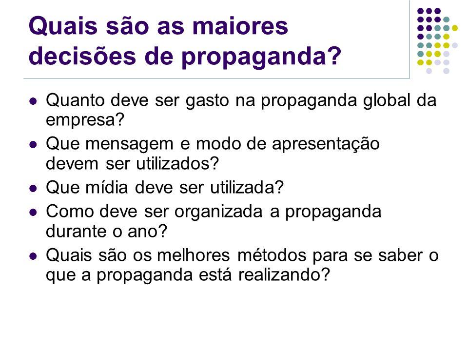 Quais são as maiores decisões de propaganda? Quanto deve ser gasto na propaganda global da empresa? Que mensagem e modo de apresentação devem ser util