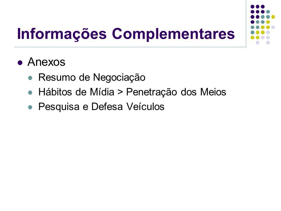 Referências Planejamento de Mídia > Anuário de Mídia / Paulo Tamanaha Planejamento de Mídia Jack Z.