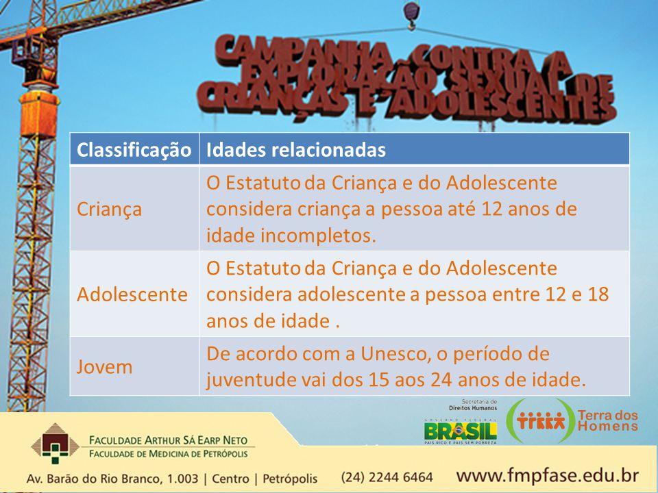 ClassificaçãoIdades relacionadas Criança O Estatuto da Criança e do Adolescente considera criança a pessoa até 12 anos de idade incompletos. Adolescen