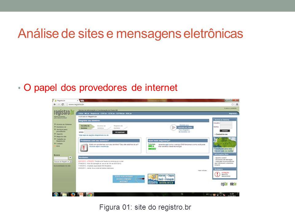 Análise de sites e mensagens eletrônicas O papel dos provedores de internet Figura 01: site do registro.br