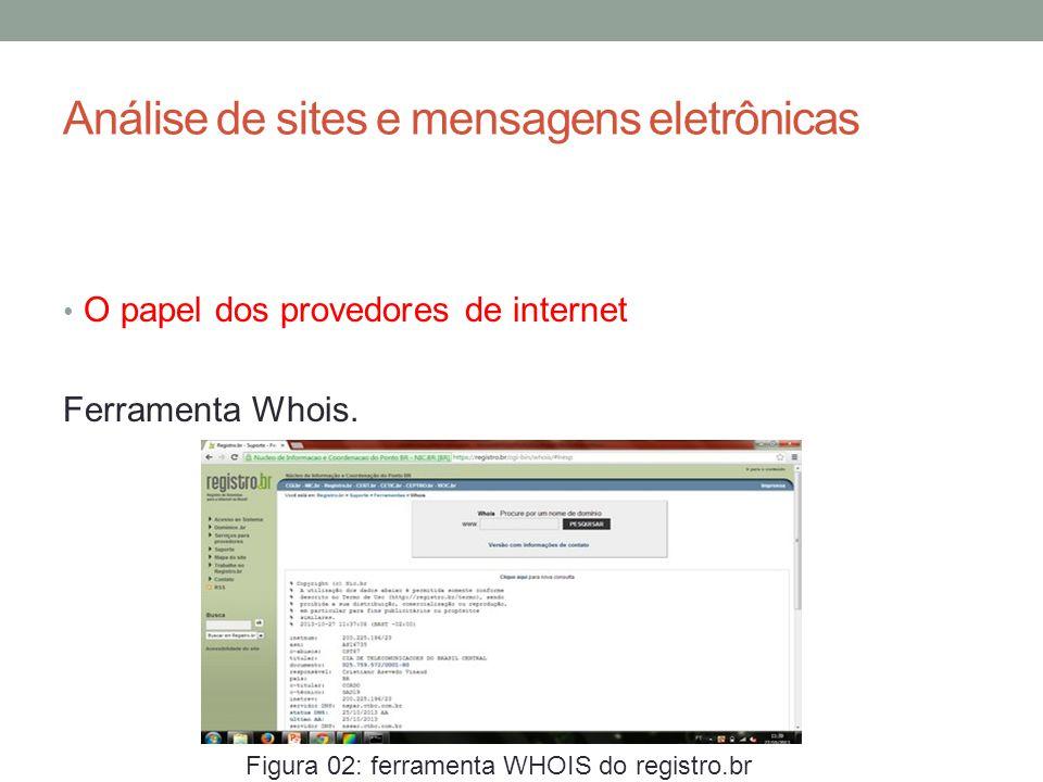 Análise de sites e mensagens eletrônicas O papel dos provedores de internet Ferramenta Whois.