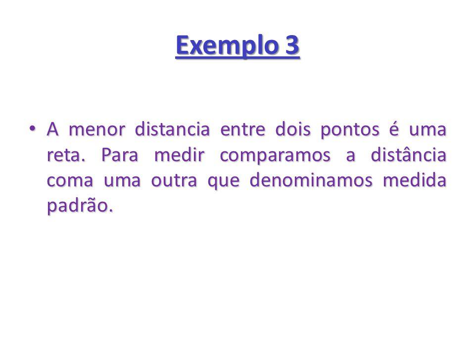 Exemplo 3 A menor distancia entre dois pontos é uma reta.