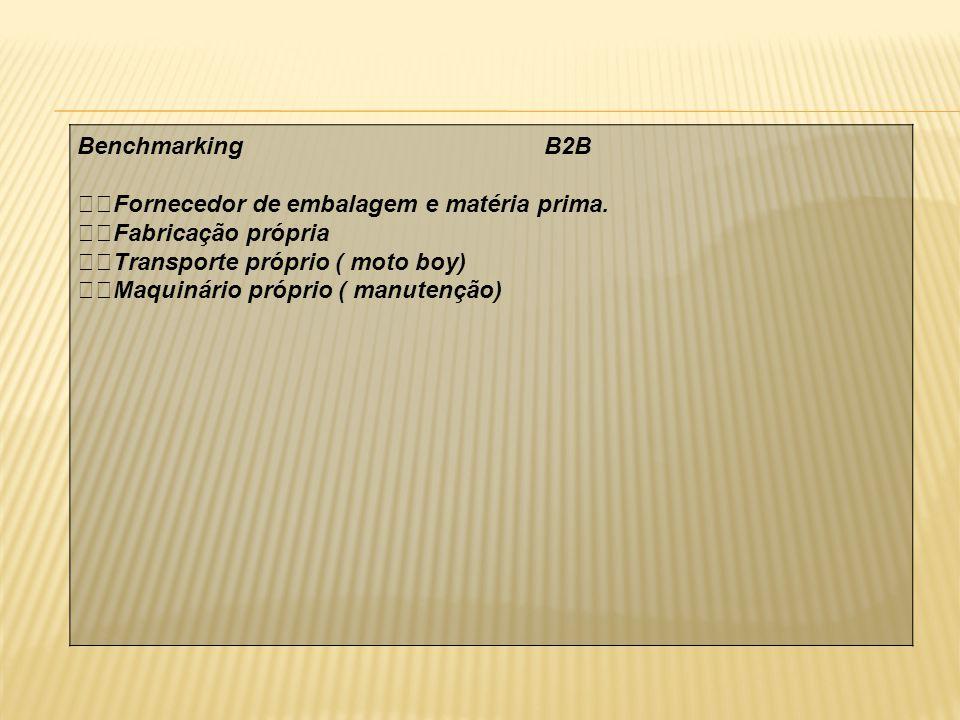 Benchmarking B2B Fornecedor de embalagem e matéria prima. Fabricação própria Transporte próprio ( moto boy) Maquinário próprio ( manutenção)