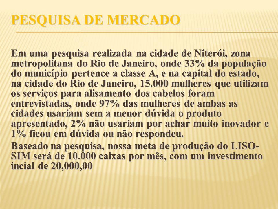 PESQUISA DE MERCADO Em uma pesquisa realizada na cidade de Niterói, zona metropolitana do Rio de Janeiro, onde 33% da população do município pertence
