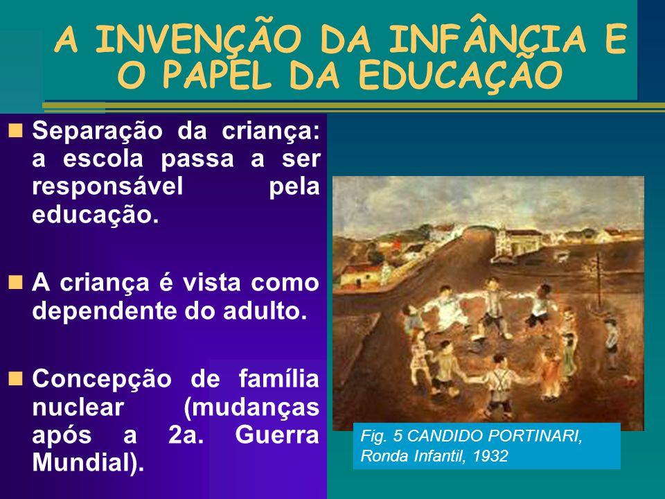 A INVENÇÃO DA INFÂNCIA E O PAPEL DA EDUCAÇÃO Separação da criança: a escola passa a ser responsável pela educação. A criança é vista como dependente d