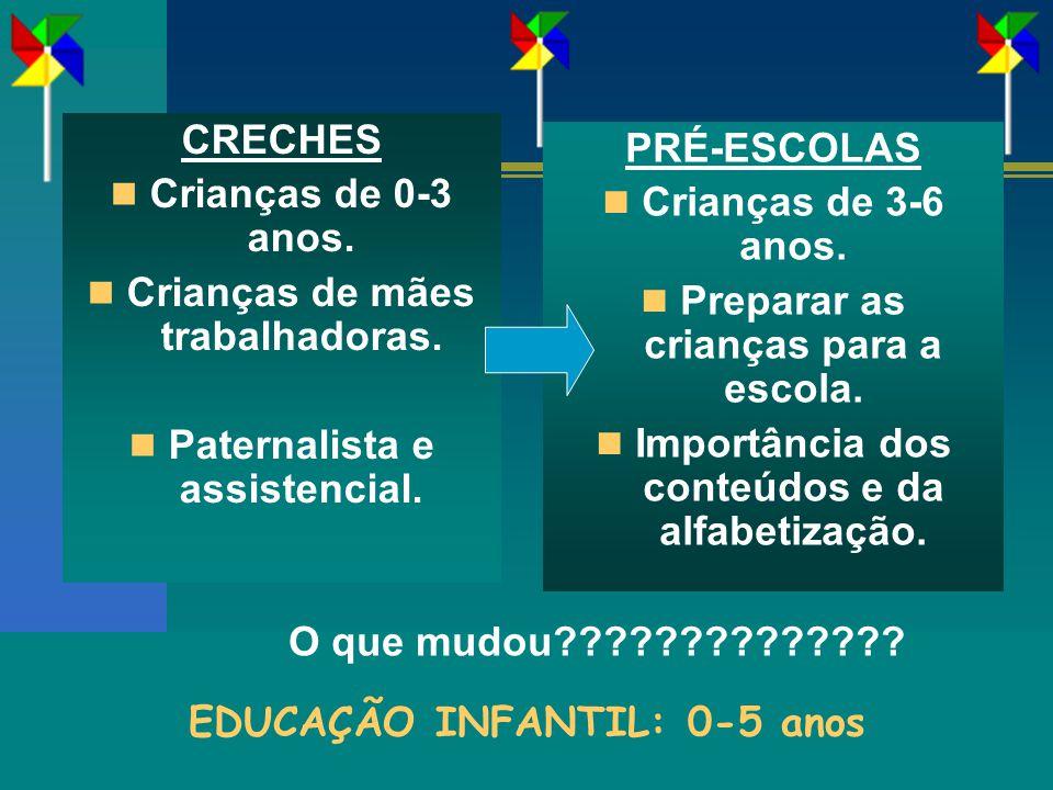 EDUCAÇÃO INFANTIL: 0-5 anos CRECHES Crianças de 0-3 anos. Crianças de mães trabalhadoras. Paternalista e assistencial. PRÉ-ESCOLAS Crianças de 3-6 ano