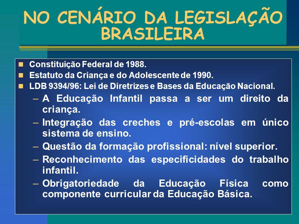 NO CENÁRIO DA LEGISLAÇÃO BRASILEIRA Constituição Federal de 1988. Estatuto da Criança e do Adolescente de 1990. LDB 9394/96: Lei de Diretrizes e Bases