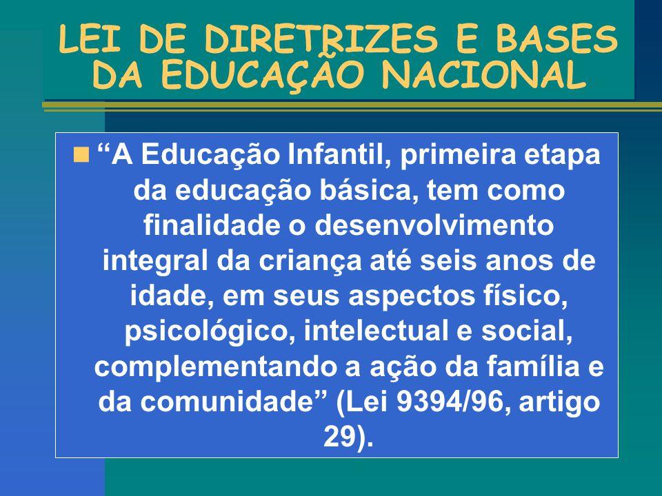 """LEI DE DIRETRIZES E BASES DA EDUCAÇÃO NACIONAL """"A Educação Infantil, primeira etapa da educação básica, tem como finalidade o desenvolvimento integral"""