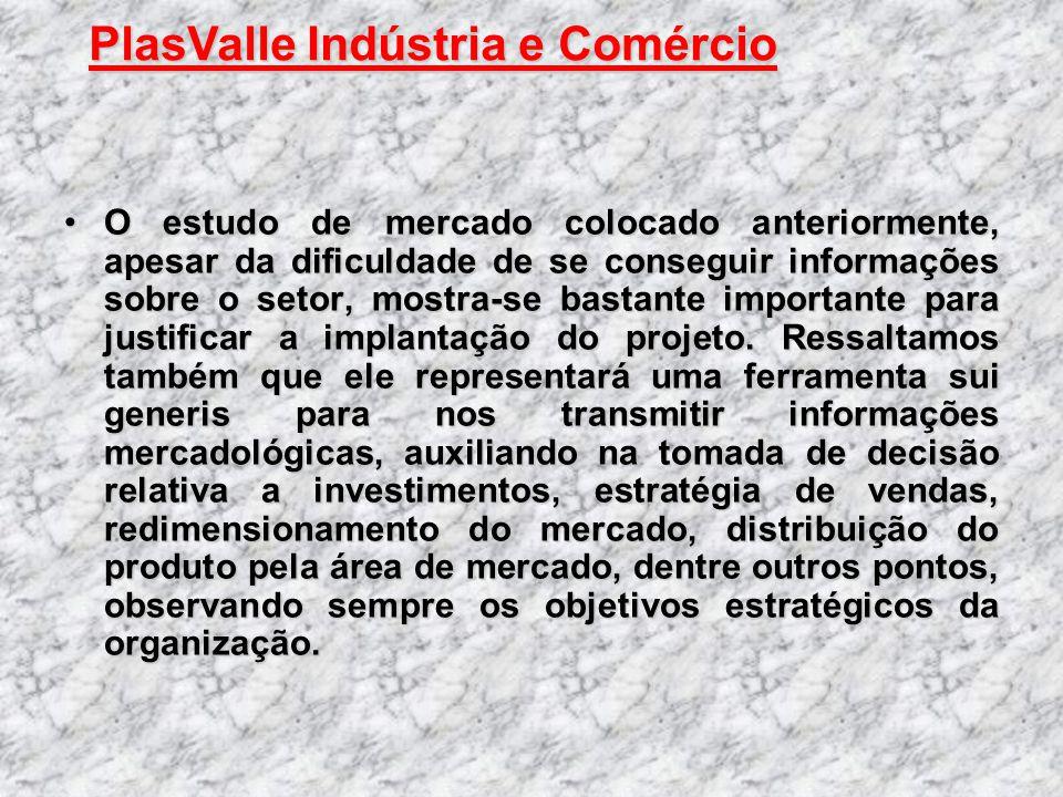 O estudo de mercado colocado anteriormente, apesar da dificuldade de se conseguir informações sobre o setor, mostra-se bastante importante para justif