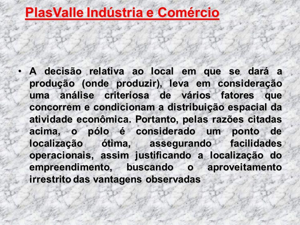 A decisão relativa ao local em que se dará a produção (onde produzir), leva em consideração uma análise criteriosa de vários fatores que concorrem e c
