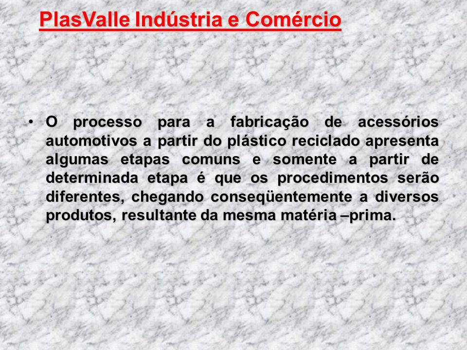 O processo para a fabricação de acessórios automotivos a partir do plástico reciclado apresenta algumas etapas comuns e somente a partir de determinad