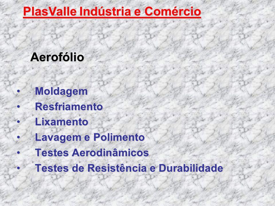 Aerofólio MoldagemMoldagem ResfriamentoResfriamento LixamentoLixamento Lavagem e PolimentoLavagem e Polimento Testes AerodinâmicosTestes Aerodinâmicos