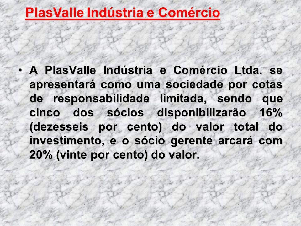 A PlasValle Indústria e Comércio Ltda. se apresentará como uma sociedade por cotas de responsabilidade limitada, sendo que cinco dos sócios disponibil