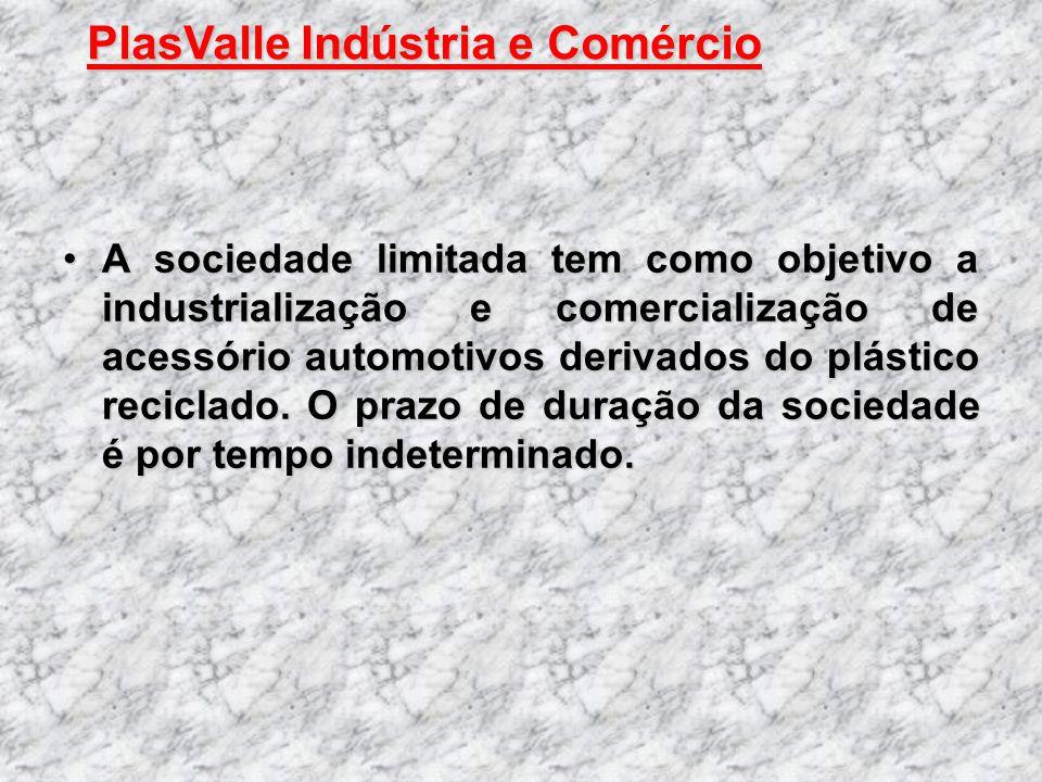 A sociedade limitada tem como objetivo a industrialização e comercialização de acessório automotivos derivados do plástico reciclado. O prazo de duraç