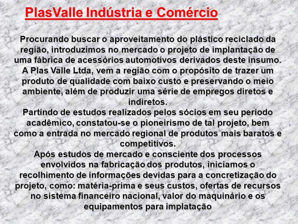 Procurando buscar o aproveitamento do plástico reciclado da região, introduzimos no mercado o projeto de implantação de uma fábrica de acessórios auto