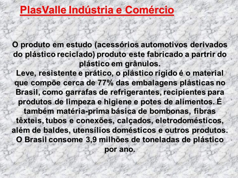 PlasValle Indústria e Comércio PlasValle Indústria e Comércio O produto em estudo (acessórios automotivos derivados do plástico reciclado) produto est