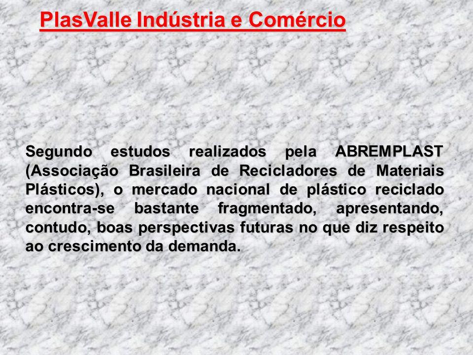 PlasValle Indústria e Comércio PlasValle Indústria e Comércio Segundo estudos realizados pela ABREMPLAST (Associação Brasileira de Recicladores de Mat