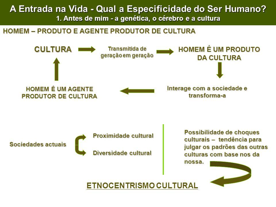CULTURA Interage com a sociedade e transforma-a Transmitida de geração em geração HOMEM É UM PRODUTO DA CULTURA HOMEM É UM AGENTE PRODUTOR DE CULTURA HOMEM – PRODUTO E AGENTE PRODUTOR DE CULTURA ETNOCENTRISMO CULTURAL Sociedades actuais Proximidade cultural Diversidade cultural Possibilidade de choques culturais – tendência para julgar os padrões das outras culturas com base nos da nossa.