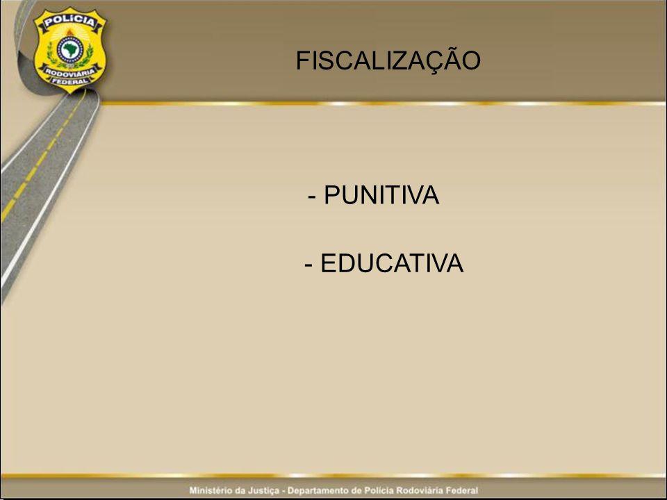 FISCALIZAÇÃO - PUNITIVA - EDUCATIVA